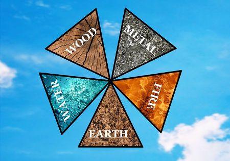 five elements fuenf elemente