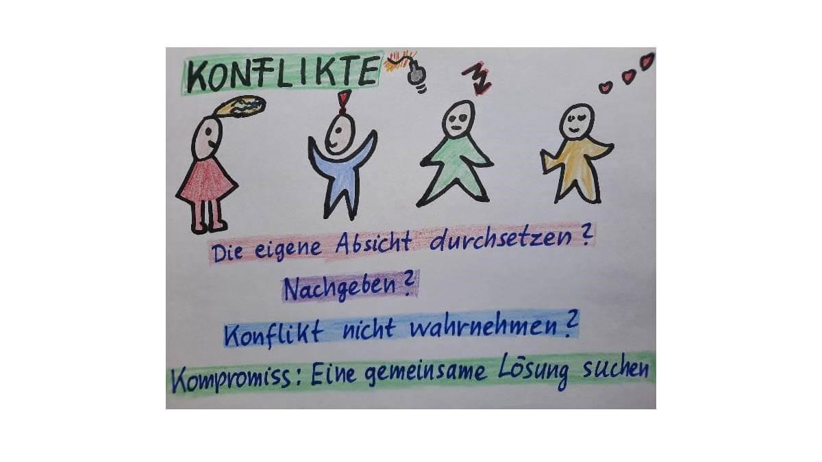 konflikte-am-arbeitsplatz-titelbild