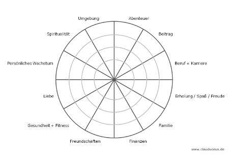 wheel of life 1