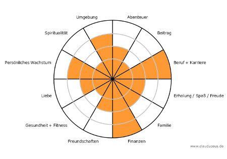 wheel of life 2