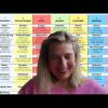 Archetypen und die Seele:die Seelenlehre, erklärt mit Beispielen von Marion Lockert